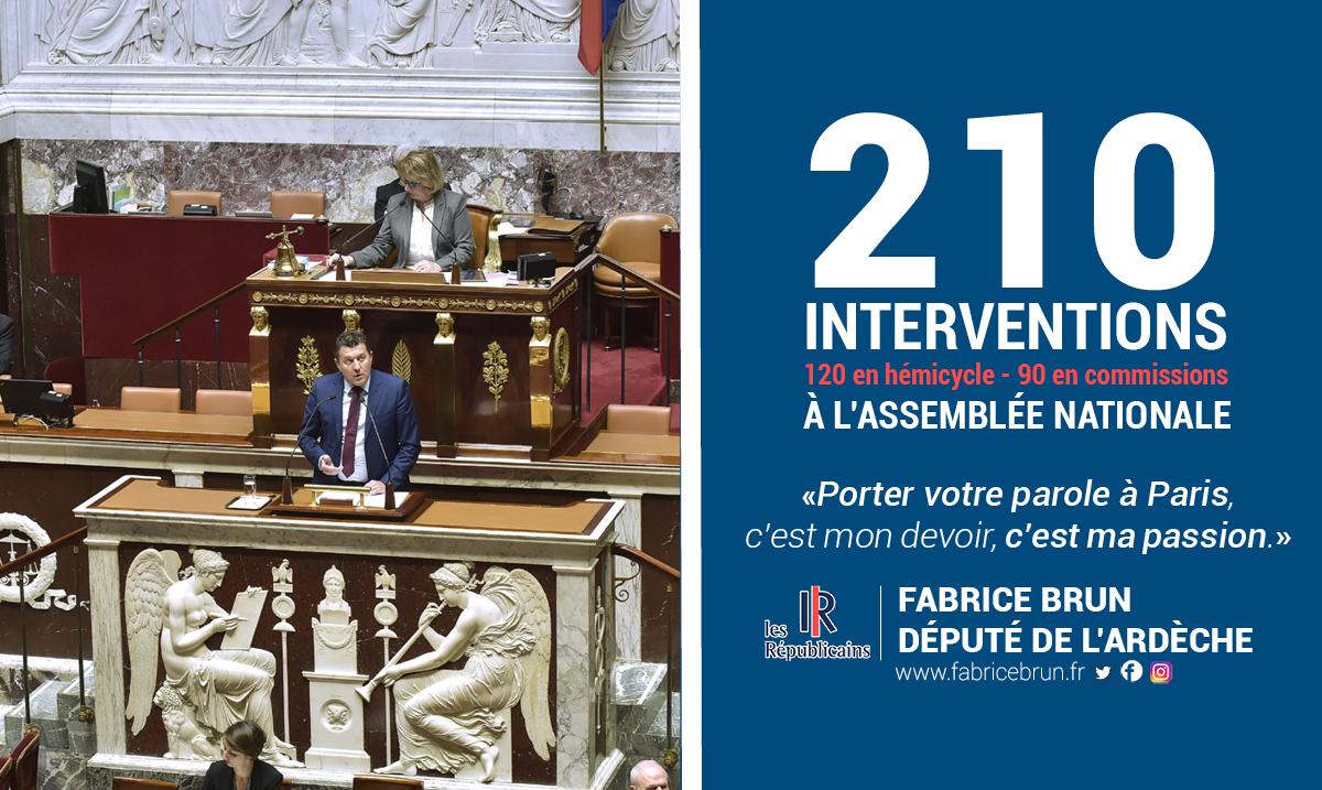 210 interventions à l'assemblée nationale : Porter votre parole à Paris, c'est mon devoir, c'est ma passion.